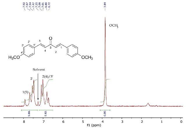1H NMR spectrum of 1,5-bis(4