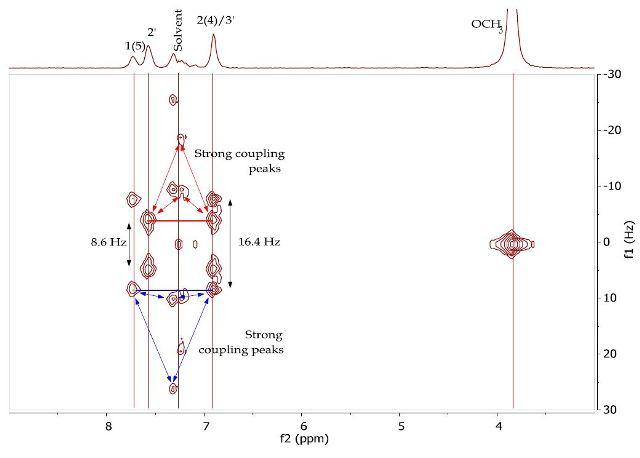 2D J-resolved spectrum of 1,5-bis(4
