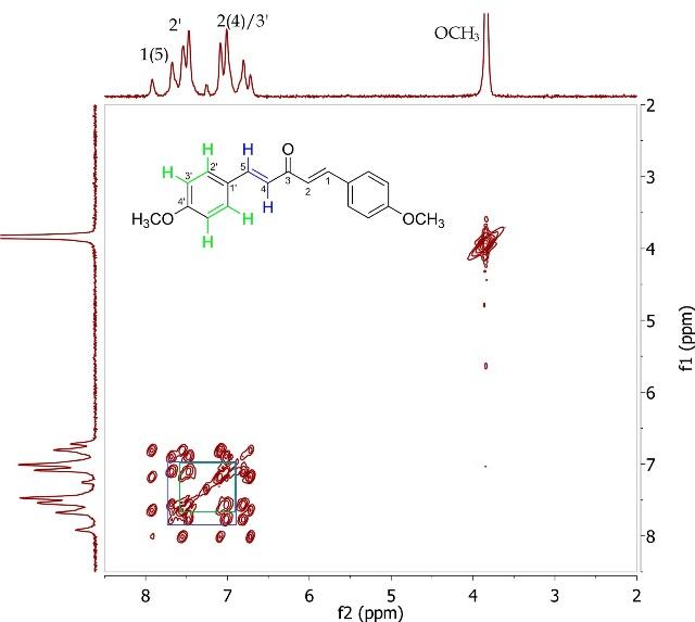 COSY spectrum of 1,5-bis (4