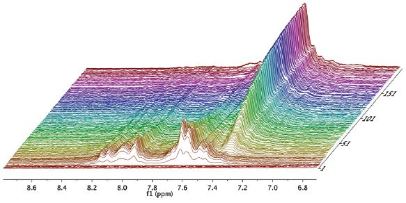 Zoom of the aromatic region of the spectrum.