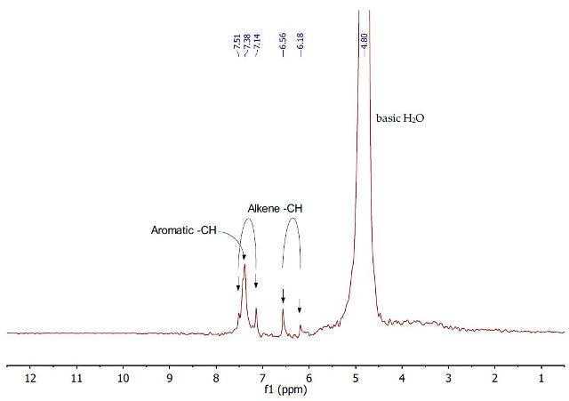 1H NMR spectrum of the second aqueous layer containing sodium cinnamate