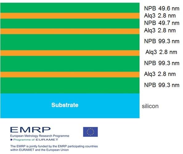EMRP NPB/ Alq3 multilayer sample