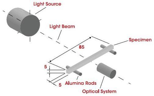 Measuring scheme of the non-contact optical fleximeter