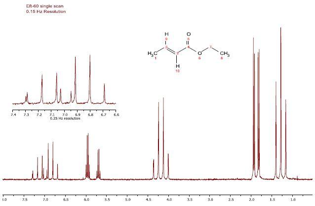 Proton spectrum of 5% Ethyl crotonate in CDCl3