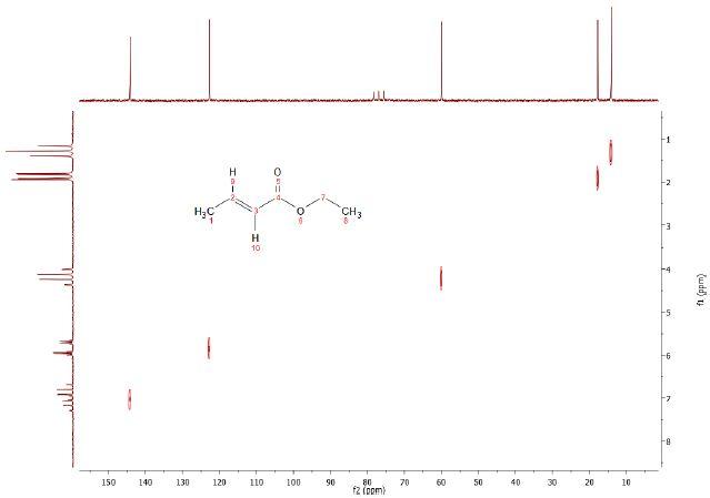 C13-H1 Heteronuclear Correlation (HETCOR) of 5% Ethyl crotonate in CDCl3.