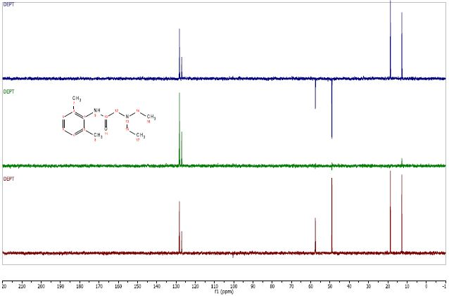 C13 DEPT spectra of lidocaine in CDCl3
