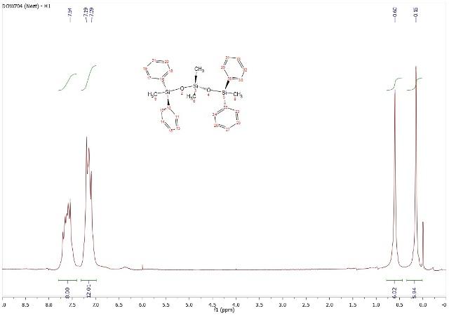Proton spectrum Dow704 pump oil
