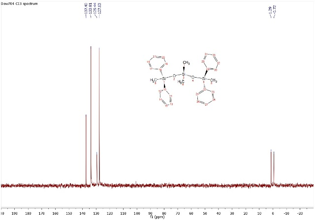 C13 spectra of Dow704 Diffusion pump oil