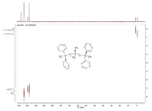 C13-H1 Heteronuclear Correlation (HETCOR) of Dow704 diffusion pump oil in CDCI3