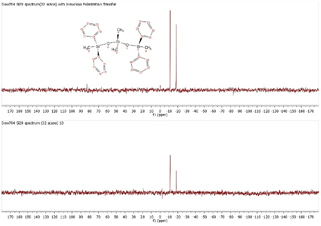 Si29 1D and XPT spectra of Dow704 diffusion pump oil in CDCI3