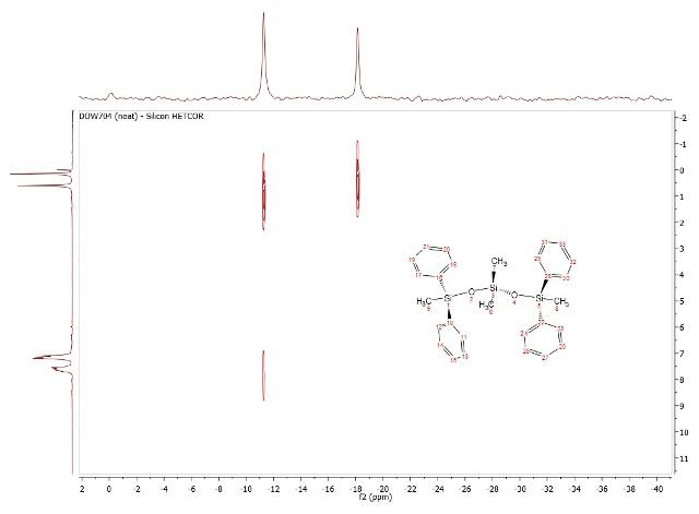 Si29-H1 X-Nucleus Heteronuclear Correlation (X-HETCOR) of Dow704 pump oil