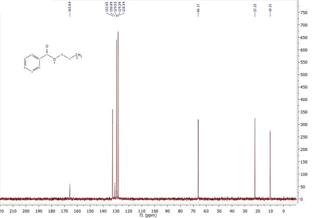 C13 spectrum of propyl benzoate
