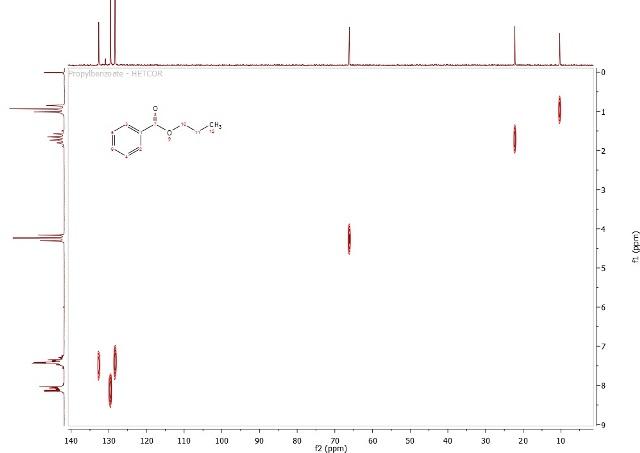 HETCOR spectrum of propyl benzoate