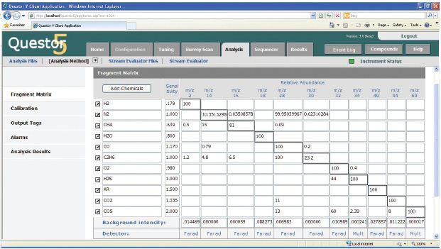 The MAX300-IG syngas analysis method containing the list of analytes, detection masses, and calibration values. This image is a screen capture of the Questor5 Software.