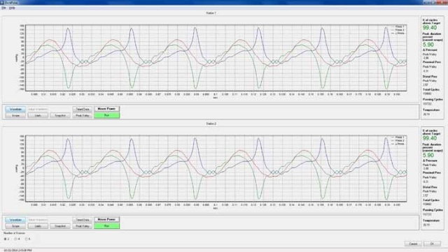 The Bose WinTest® software package