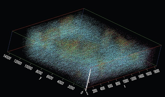 The 3D distribution of all of the X-rays as dots