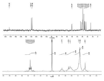 50 wt. % methyl linoleate in CDCl3. Lower spectrum is single scan 1H spectrum and upper scan is 1 minute 13C spectrum