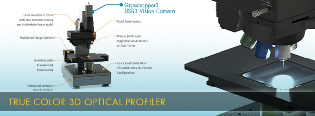 The Zeta-20 uses the Grasshopper3 and produces true color 3D optical images with multi mode optics technology