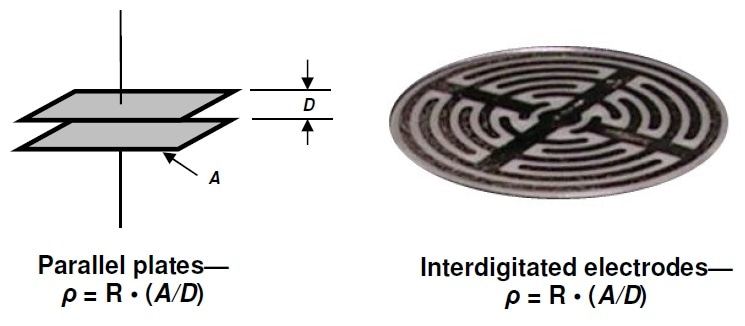 Comparison of the parallel plate and interdigitated electrodes.