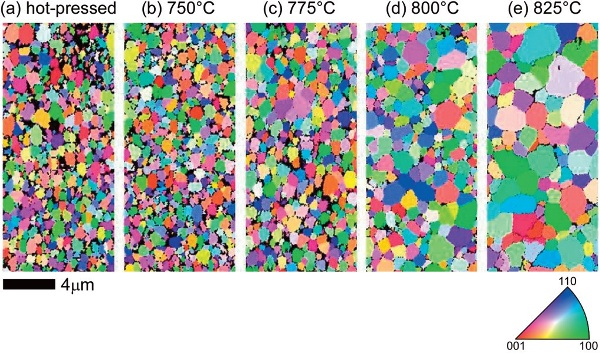 Color coded orientation maps of polycrystalline MgF2 after (a) hot-pressing and after (b-e) annealing for 1 hour at the temperatures indicated.