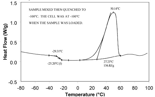 Quench cooling samples at subambient temperatures