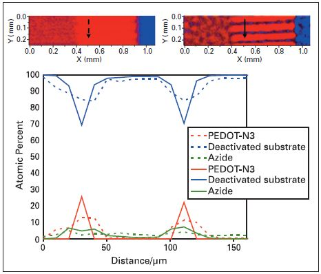 Image deconvolution improves the data acquisition time without compromising the data quality