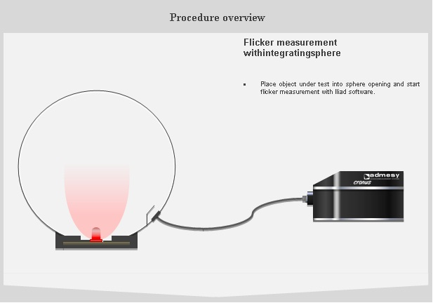 Cronus spectro-colorimeter connected to an integrating sphere.
