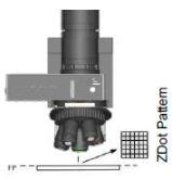 ZDot™
