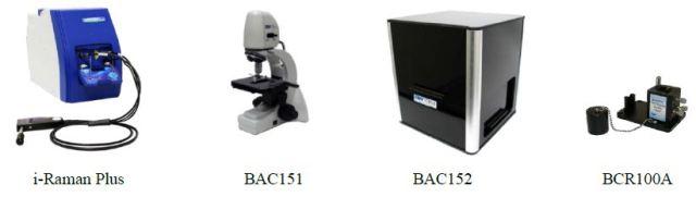 B&W Tek i-Raman Plus portable Raman system, BAC151video microscope sampling accessory, BAC152 laser Class 1 enclosure and BCR100A