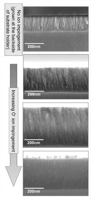 Cross-sectional electron microscopy images of the films for increasing O- flux