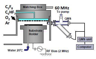 Schematic of experimental apparatus
