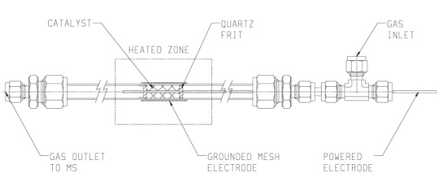 The reactor, which consists of a quartz tube with a tungsten electrode running through it.