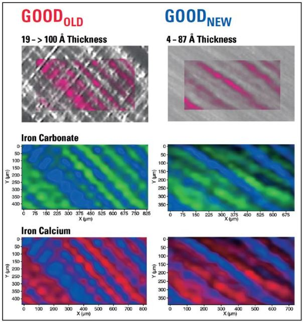 XPS imaging measurements of carbonate film thickness and surface composition