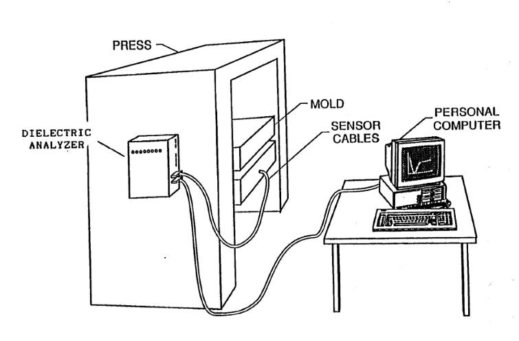 DEA closed-loop feedback control (1992)