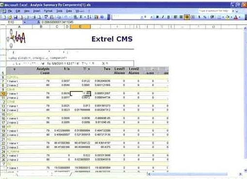 Typical shift report by a component.
