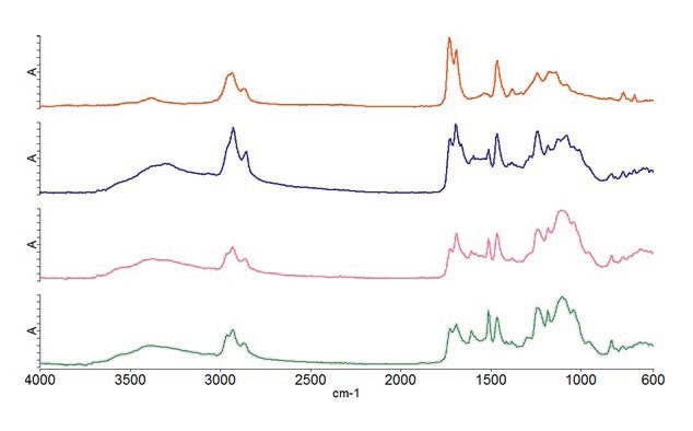 Shown here are transmission spectra of the layers in the paint chip.