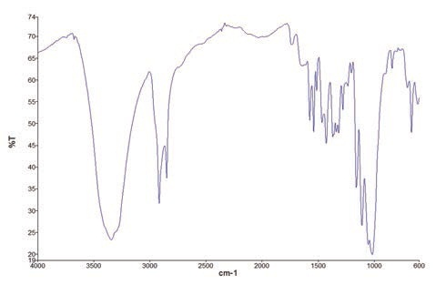 Transmission spectrum of fiber extracted from pharmaceutical tablet.