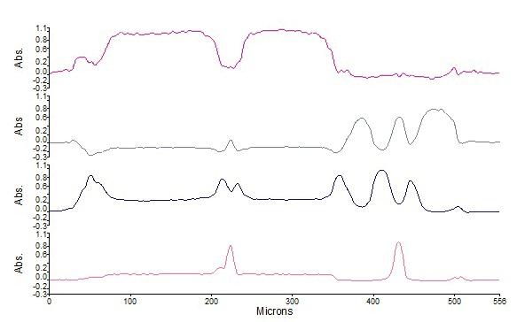 Distribution of polymer types in laminate. From top to bottom polystyrene, polyethylene, ethylene-vinyl acetate copolymer and ethylene-vinyl alcohol copolymer.