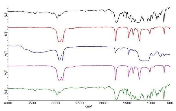 Spectra layers 1 are shown (top) to 5 (bottom) in polymer laminate.