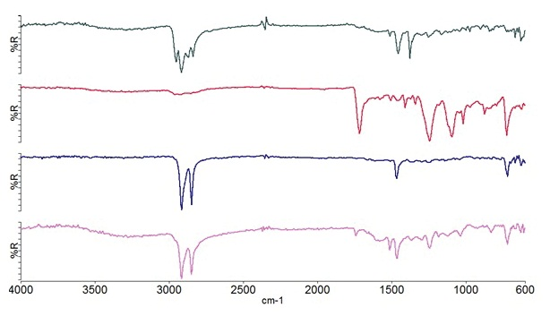 Spectra of major layers are identified as PP,PET, PE and modified PE.