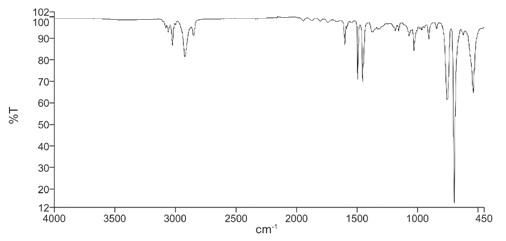 ATR spectrum of plastic sample