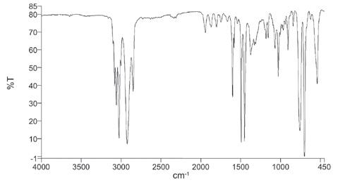 Transmission spectrum of plastic sample prepared as thin cast film.