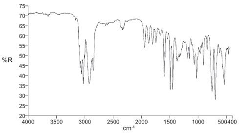 DRIFT spectrum of plastic sample.