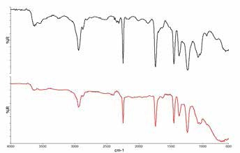 Reflectance spectra of the two contaminant fibers.