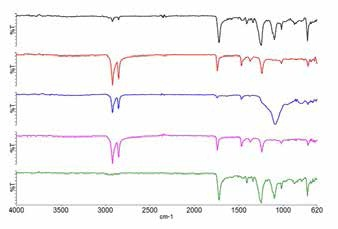 Spectra of the five layers