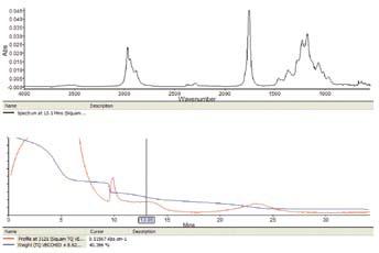 The IR spectrum at 13 minutes.