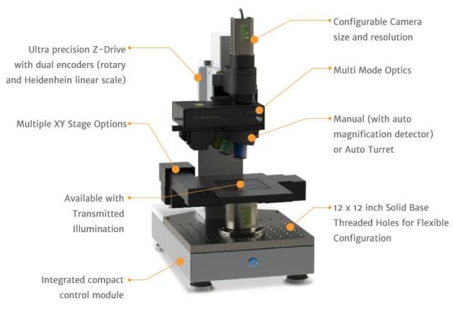 Metrology microscope