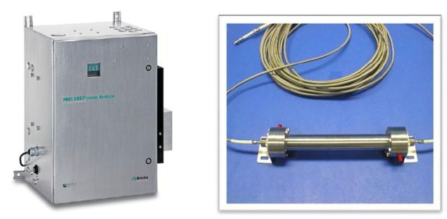 Metrohm NIRS XDS Process Analyzer (left) with high pressure gas cell (right).
