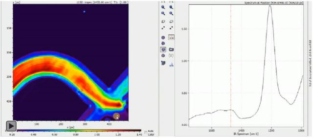 ImageLab display of the image cube of D2O/H2O flow showing absorbance image at 1442 cm-1 corresponding to HOD absorption. Red indicates high absorbance. Linked spectrum at right corresponds to cursor position.