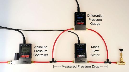 Measuring pressure drop.